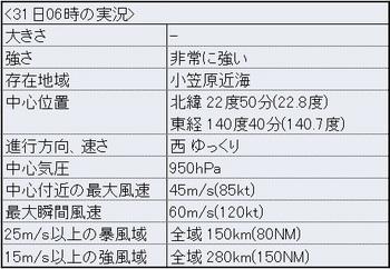 台風5号(2017)台風情報.jpg